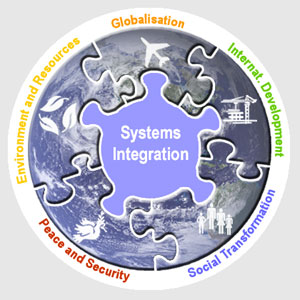 Club Of Rome: A New Path For World Development-Systems Integration